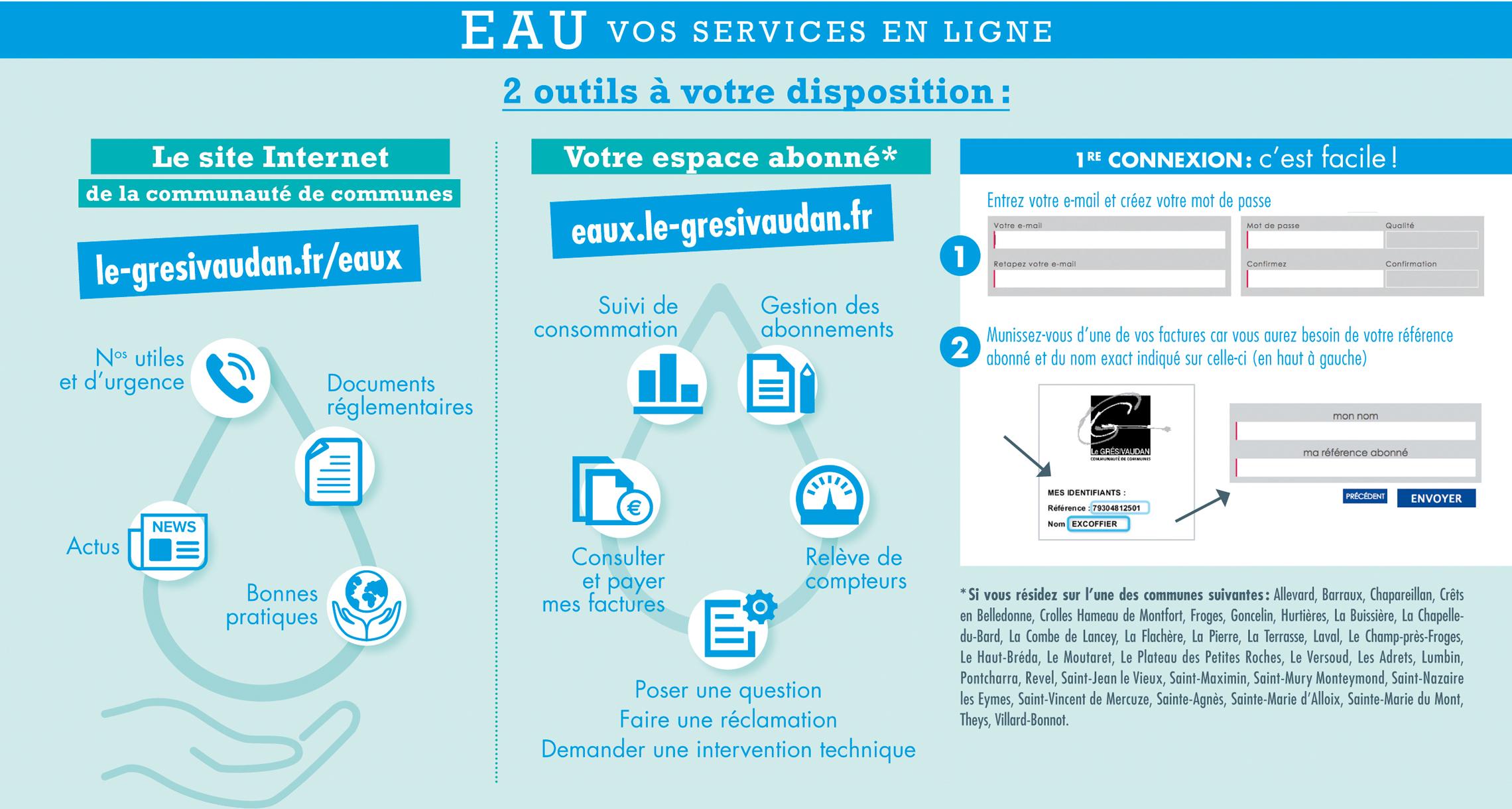 Flyer d'information